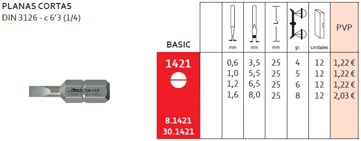 BASIC_1421