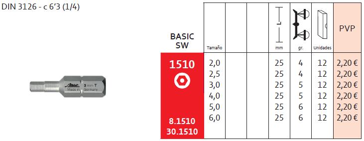 BASIC_SW_1510