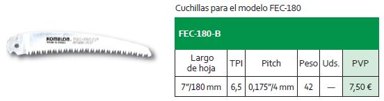 FEC_180_B