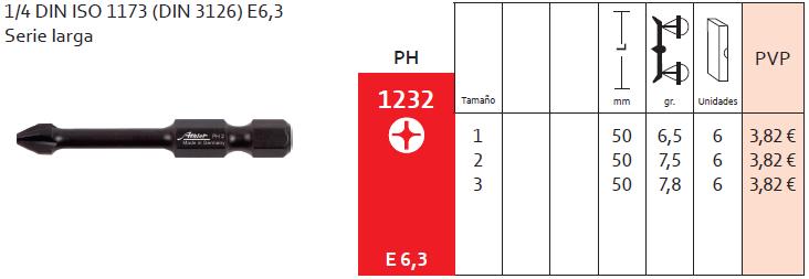 PH_1232