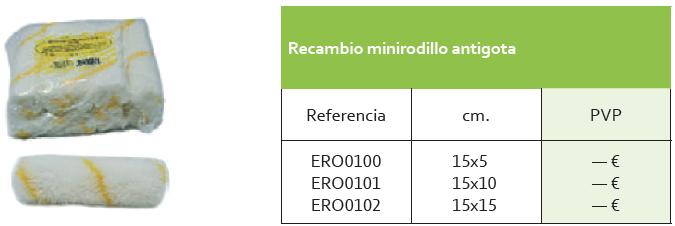RECAMBIO_MINIRODILLO
