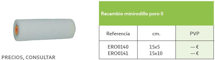 RECAMBIO_MINIRODILLO_PORO_0