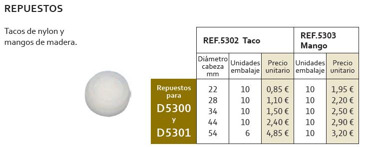 D5300_D5301