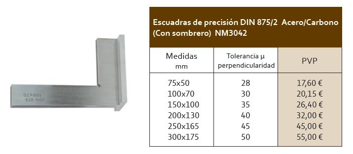 nm3042